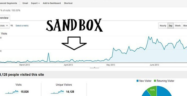 Hướng dẫn cách khắc phục website bị Google Sandbox